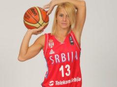 Milica Dabovic - Nationalteamfoto