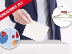 Studie Wahlberechtigte Nationalratswahl 2017