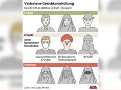Clowns verhaftet Burka-Verbot