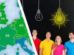 IQ-Durchschnitt-Europa