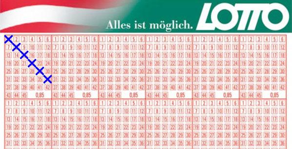 Gewinnchance Lotto