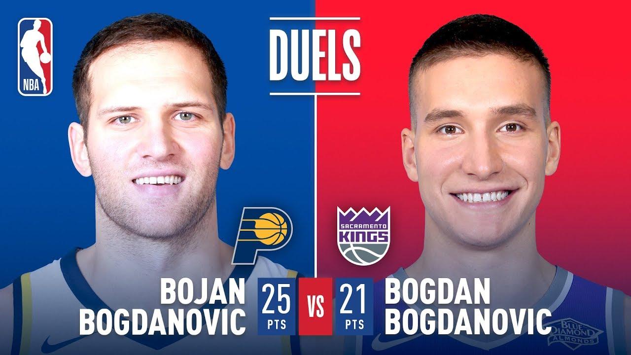 Bojan Bogdan Bogdanovic