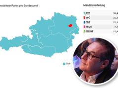 HC Strache - Wahlergebnisse